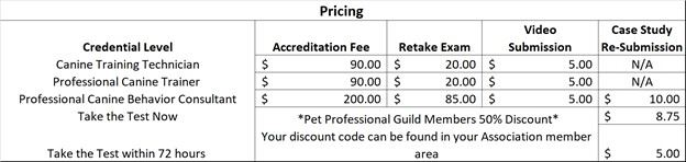 The Pet Professional Accreditation Board - Fees